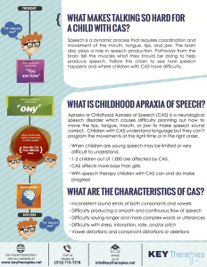 Pro_141_WHAT_IS_CHILDHOOD_APRAXIA_OF_SPEECH (7)