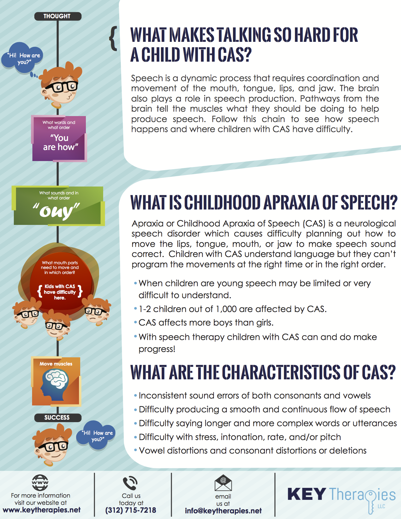 child araxia of speech